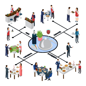 catering-banquet-isometric-flowchart_1284-25200